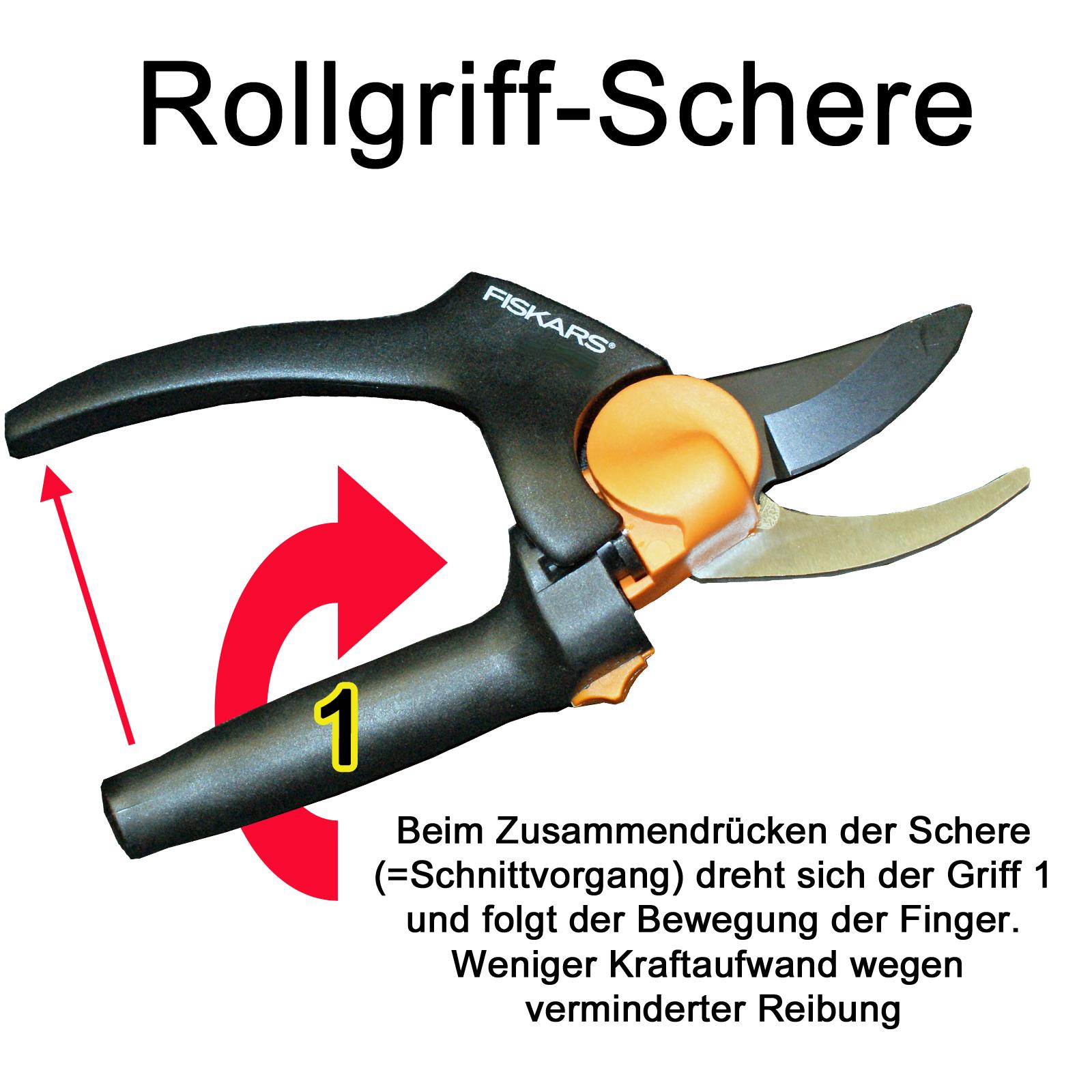 Fiskars Gartenscheren Modellauswahl Nr. 2 von 2 Grünholz / Trockenholz