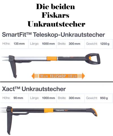 Fiskars Unkrautstecher Löwenzahnstecher chemiefreie Unkrautbekämpfung