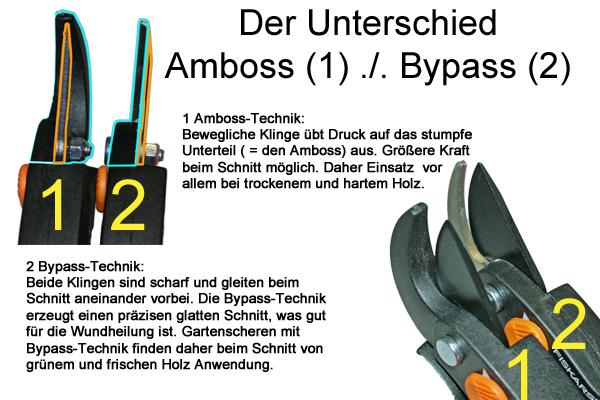 Unterschied zwischen Bypass-Technik und Amboss-Technik bei Gartenscheren, Heckenscheren, Astscheren