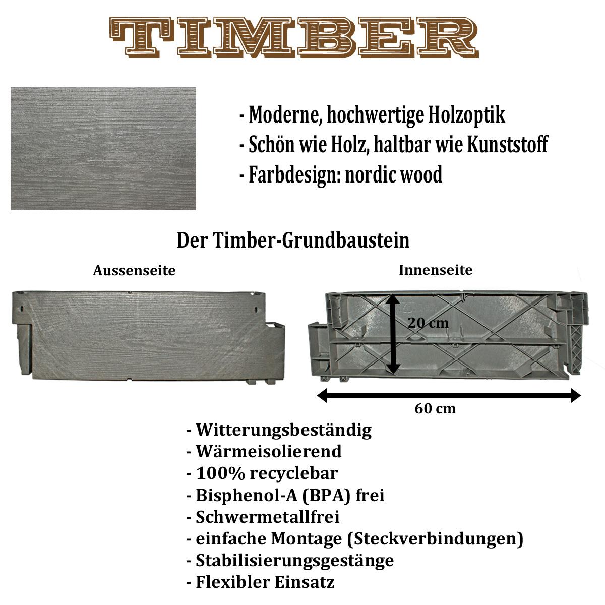 Der Baustein der JUWEL TIMBER NORDIC WOOD Serie ist das Grundelement der zahlreichen Hochbeete